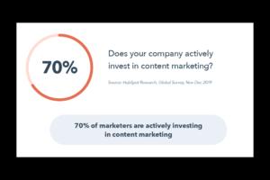 Elan Content Marketing
