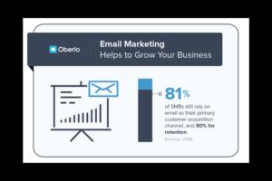 Elan Email Marketing