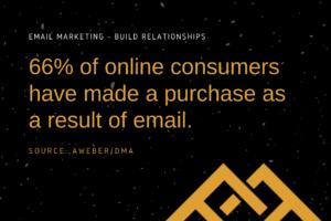 Elan Email Marketing Matters