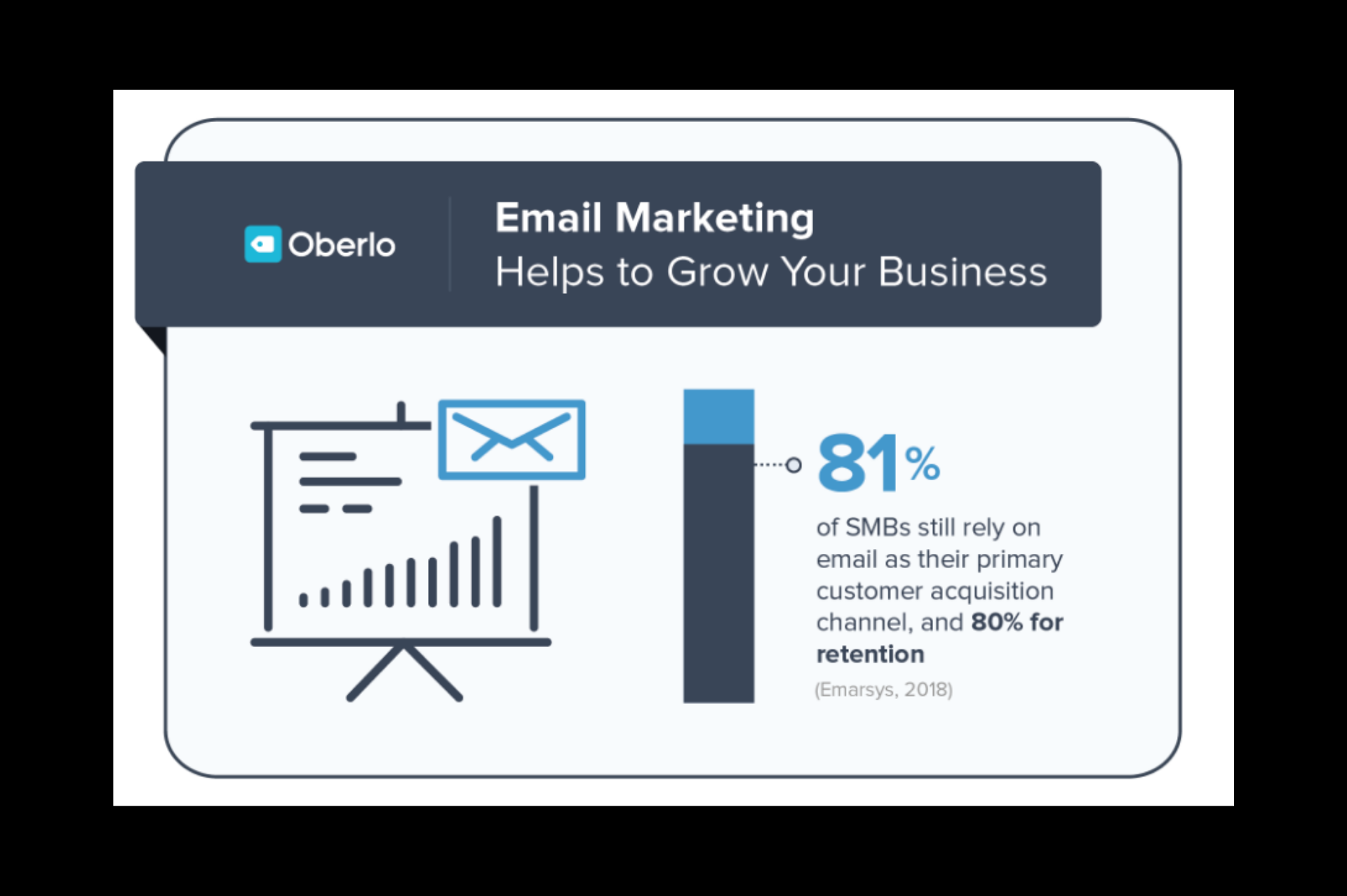 Elan Email Marketing
