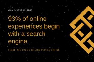 Elan Website Search Engine Optimization SEO