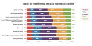 Email Signature-Effective Digital Marketing Channel